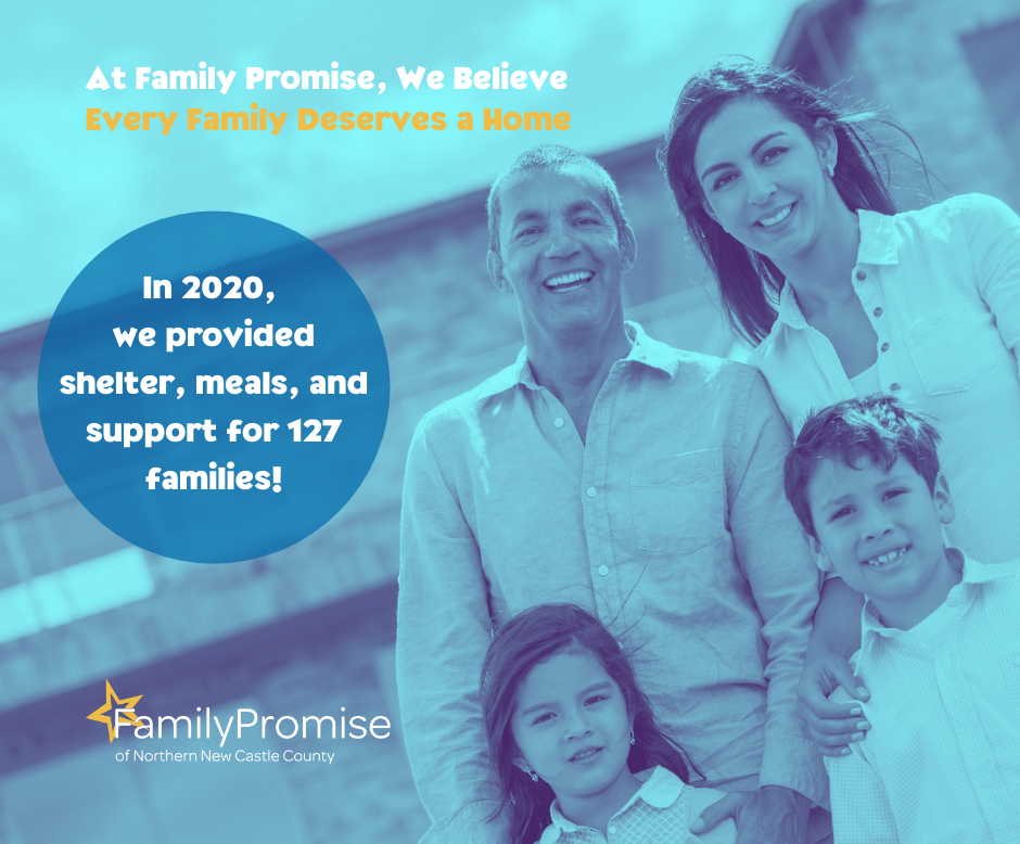 Families Served 2020.png