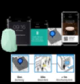 Proximity Marketing App