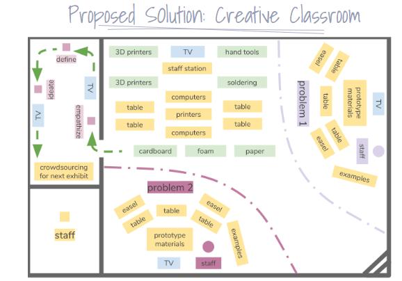 creative classroom.PNG
