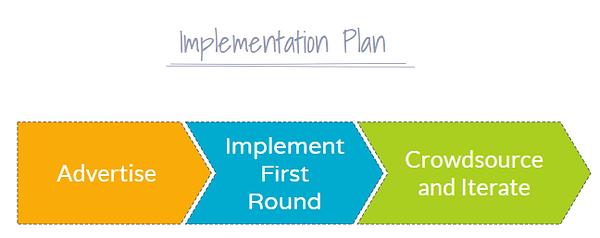 implementation plan.PNG
