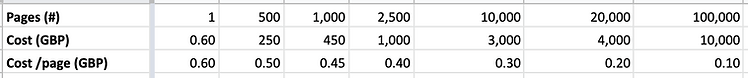 StatementReader pricing (GBP).png