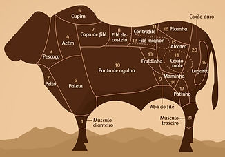 cortes-de-carne-mapa.jpg