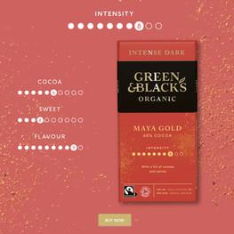 GREEN & BLACK'S INTENSITY SCALE