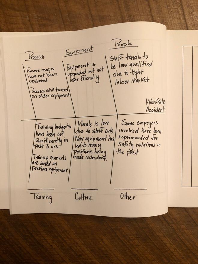 Fishbone Workbook