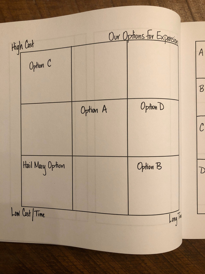 Boxed Graph Workbook