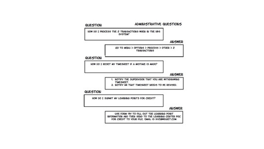 Questions and Answers Template