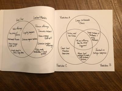 Venn Workbook