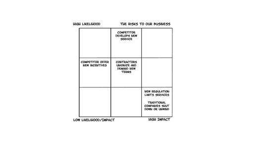 Boxed Graph Template