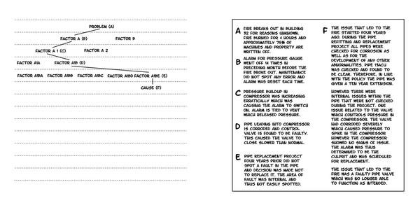 Notepad Spread Example