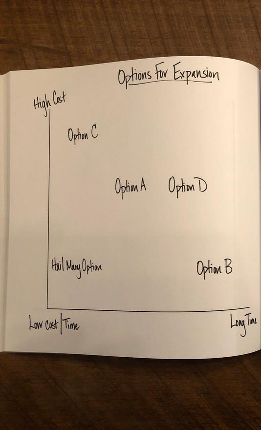 Graph Workbook