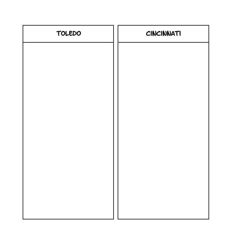 Label the Columns