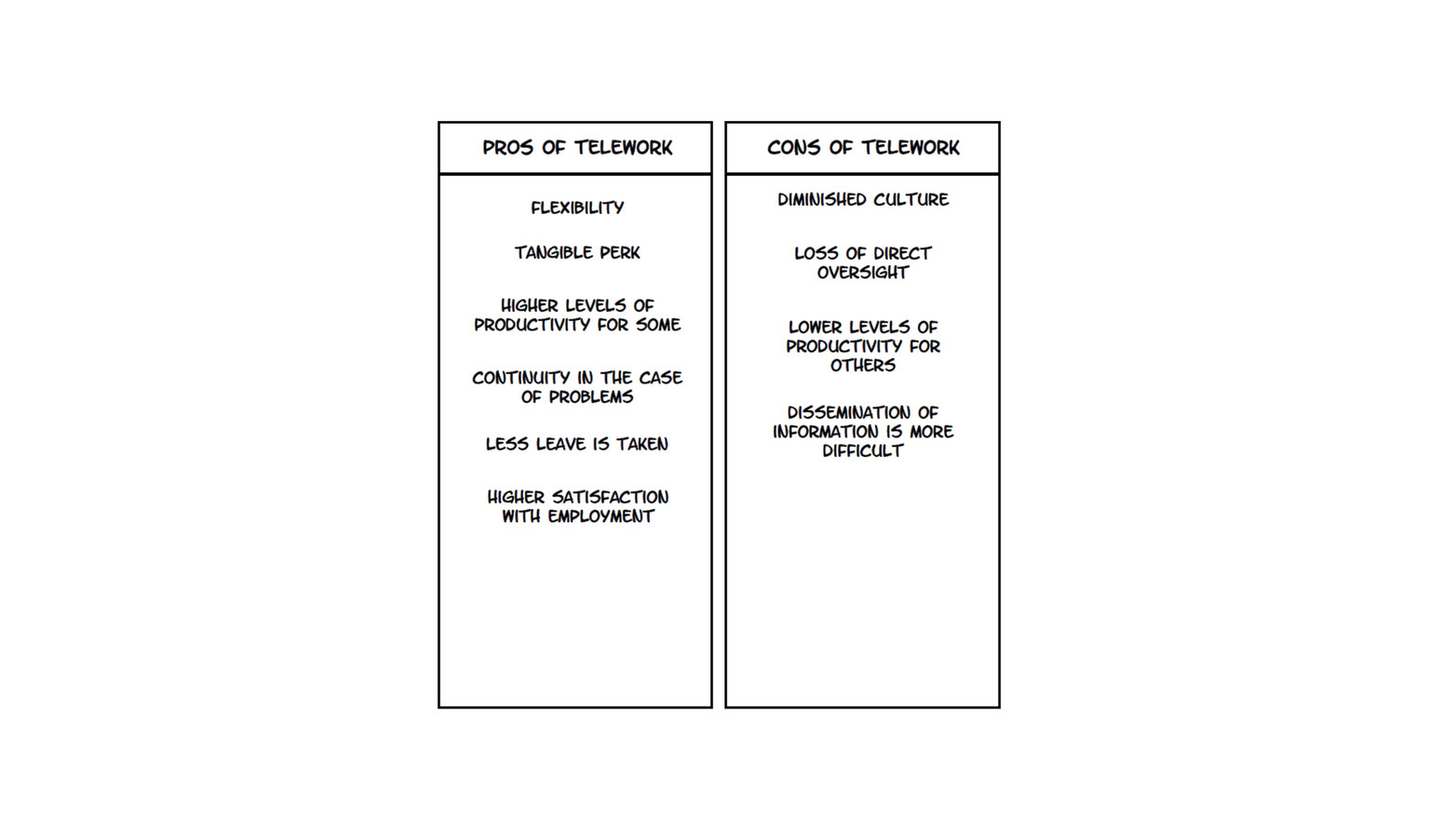 Two Columns Template