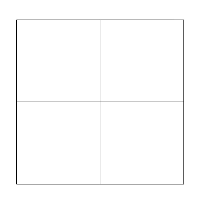 The Template