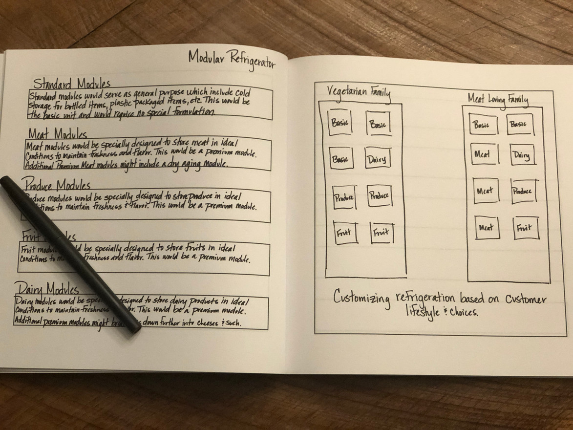 Visually Supported Points Workbook