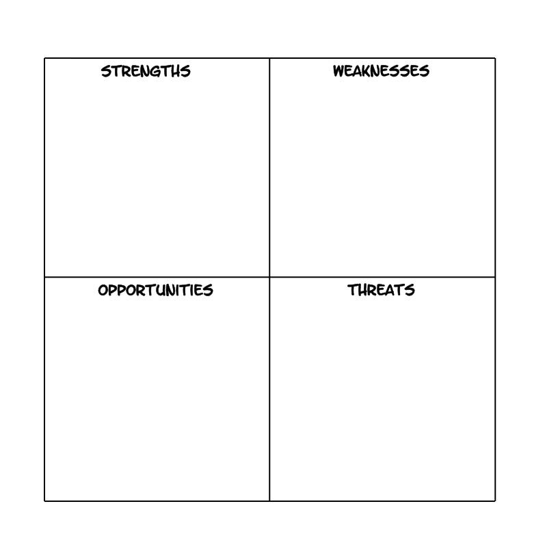 Label the Squares