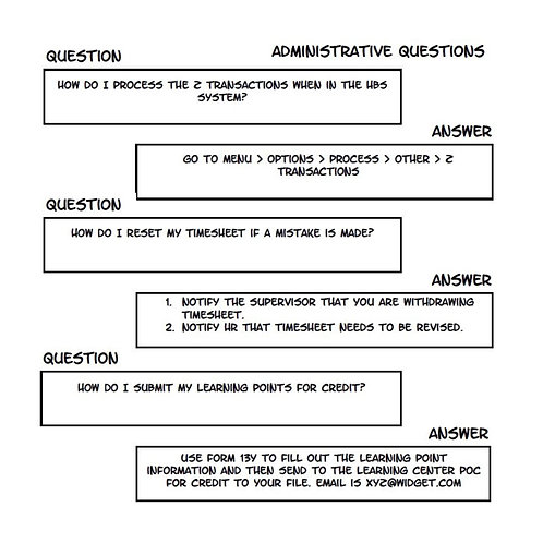 Questions and Answers Multi-Pack