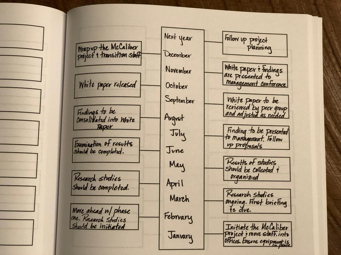 Timeline Workbook