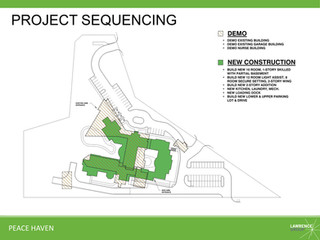 Project Sequencing