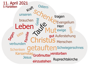 wordcloud-2021-04-11.png
