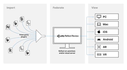 Reflect Review Workflow.png