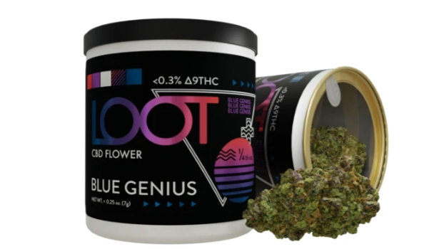 CBD - Blue Genuis Hemp Flower