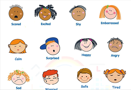A feeings chart to elp you talkto your chil about emotions and coping strategies.