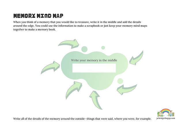 Copy of Mind mapping activity sheet.png