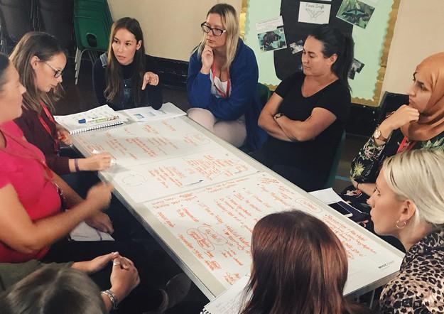 Staff workshopping emotional literacy strategies at Wyndham Primary School.