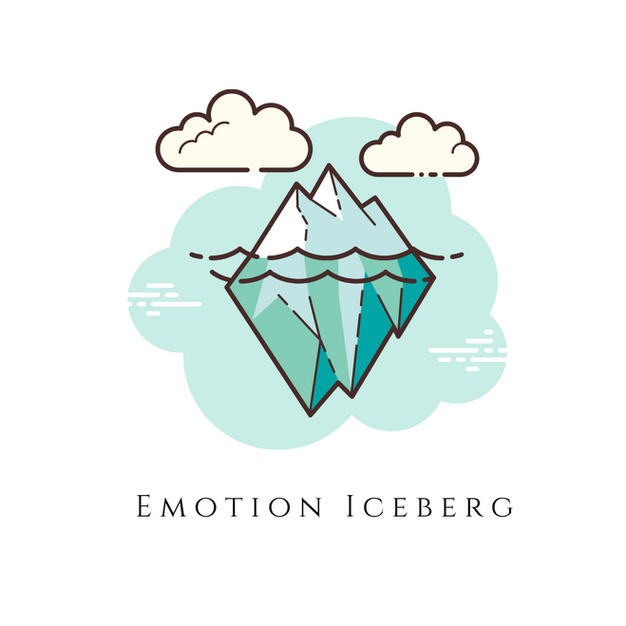 Emotion Iceberg