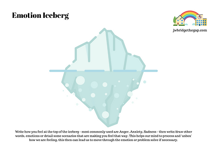 Emotion Iceberg.png