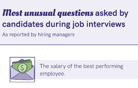 Top Interview Questions 2021: From Most Common to Most Unusual
