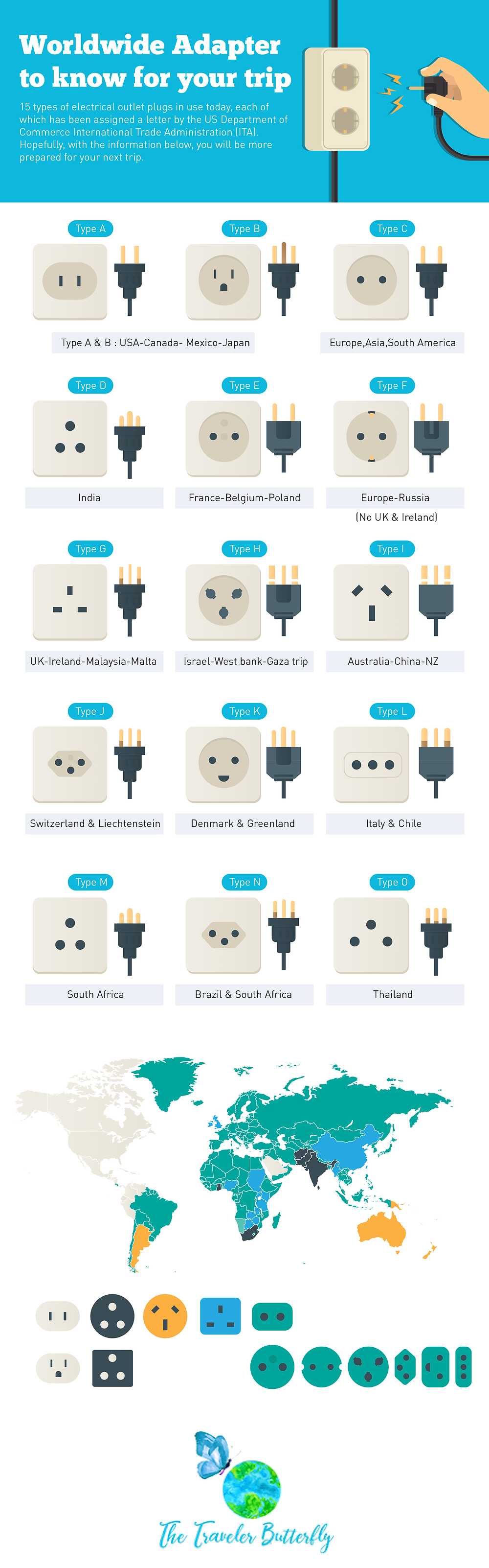 Worldwide Adapter To Know For Your Trip