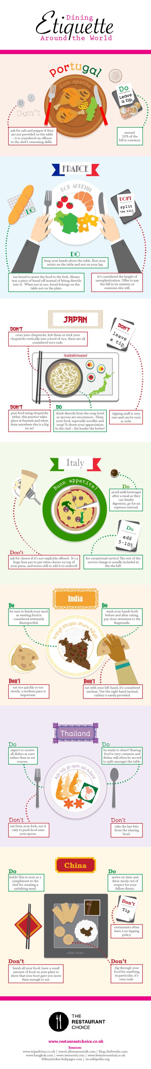 Dinning Etiquette Around The World