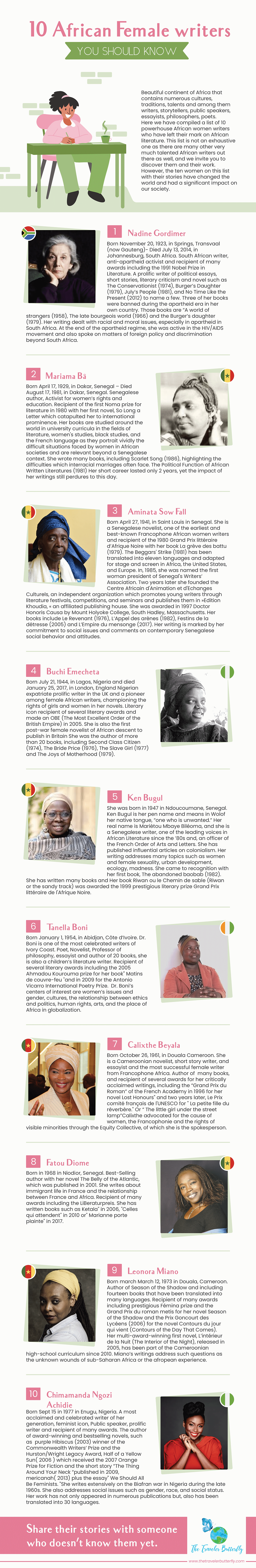 10 African Female Writers You Should Know