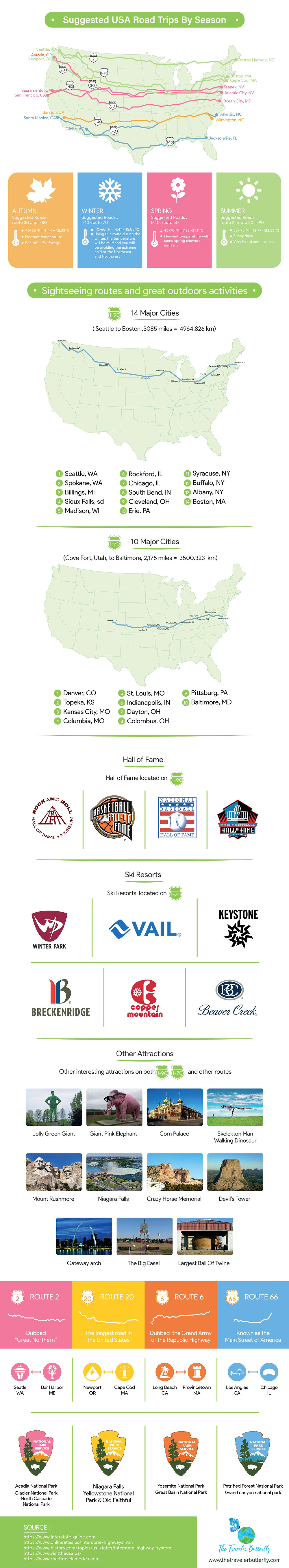 Best American Road Trip Routes Infographic Map For 2021