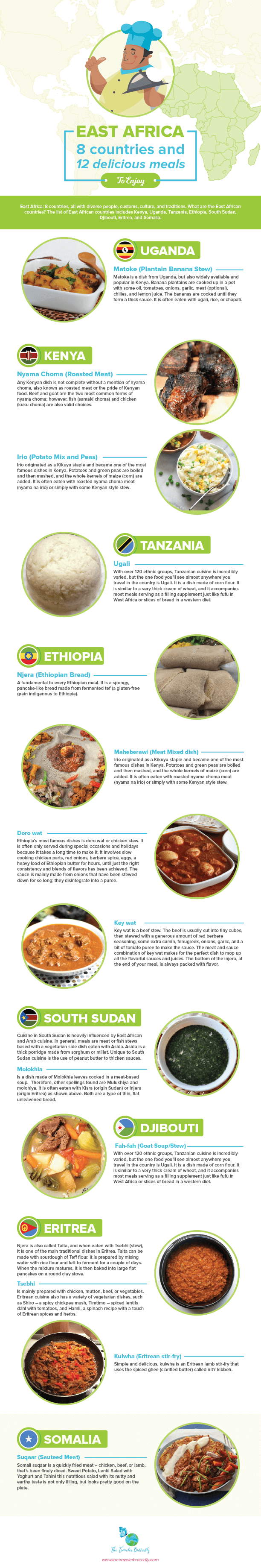 12 Delicious Meals From East Africa