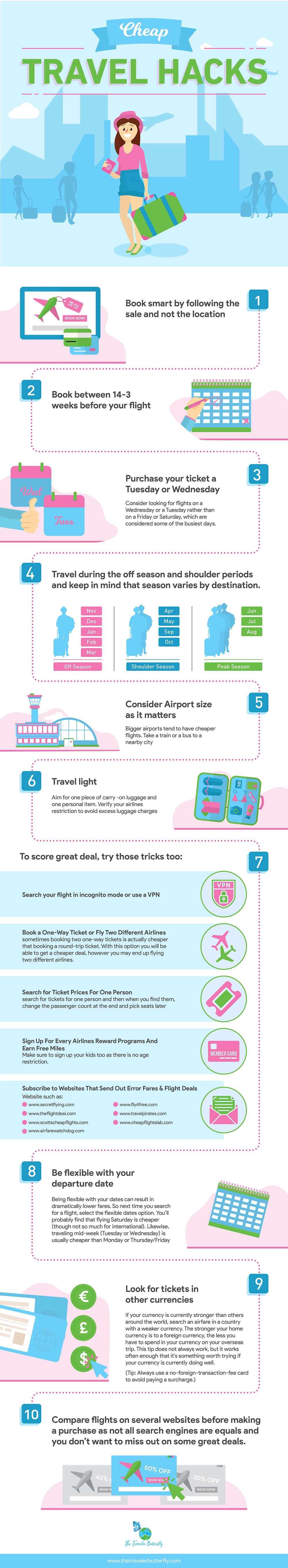 Cheap Travel Hacks