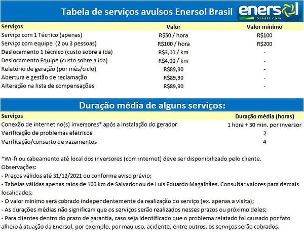 Resumo de Serviços Avulsos - 01062021.jp