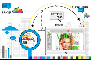 How brand owners are driving the print quality management movement