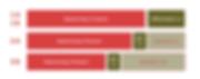 Schermafbeelding 2020-03-08 om 13.28.34.