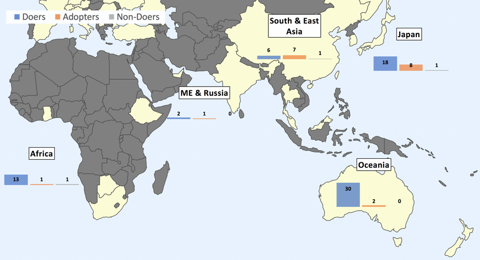 Geographical distribution of Phase 3 respondents