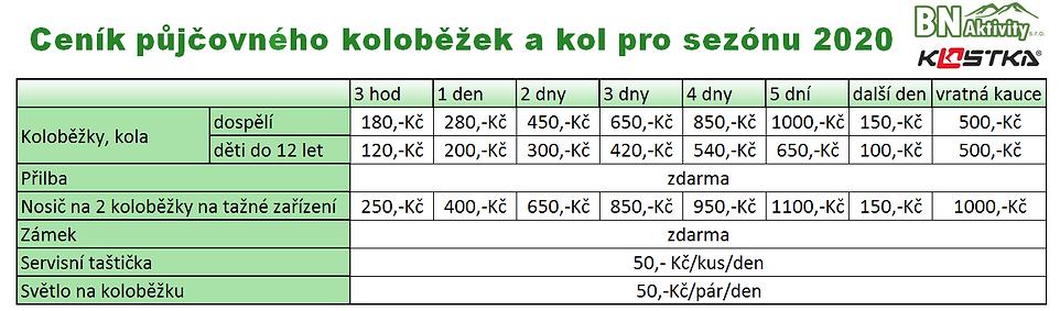 Ceník_kolobky_2020.PNG