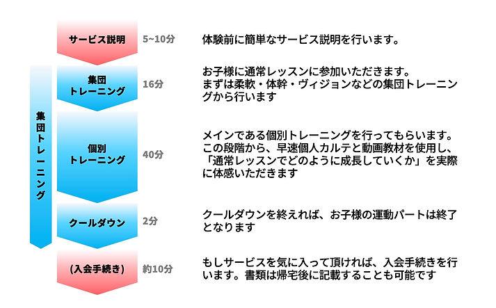 スクリーンショット 2021-02-27 14.27.09.jpg