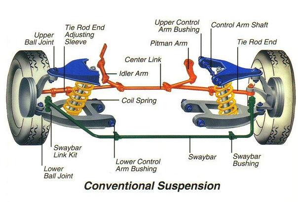 suspension 3.jpg