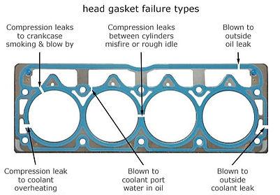 head gasket repair 10_edited.jpg