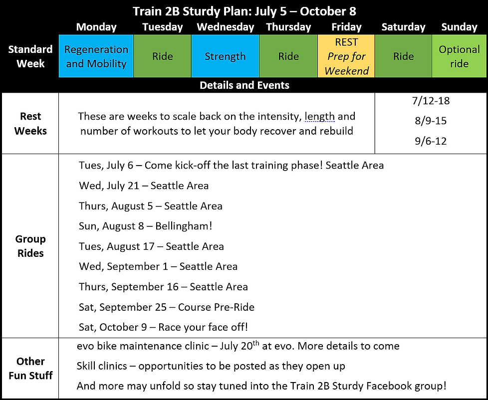 T2BS Schedule July-Oct.png