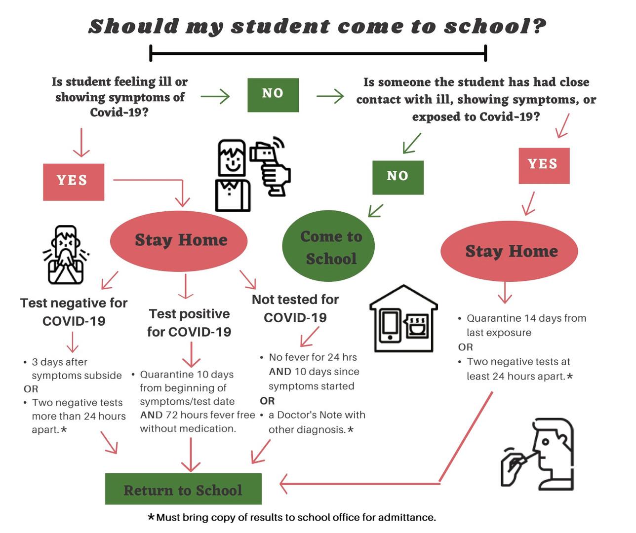 Should I send my student to school.jpg