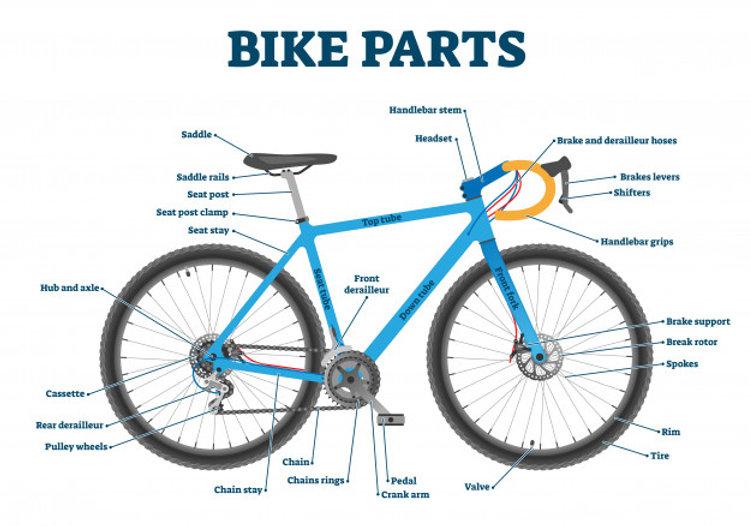 bike-parts-labeled-illustration-diagram_