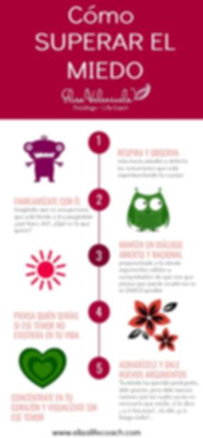 infografía superar el miedo