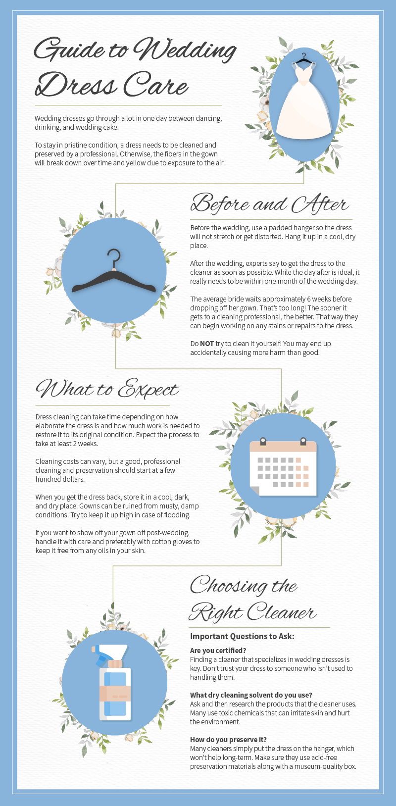 Guide to wedding gown care.png